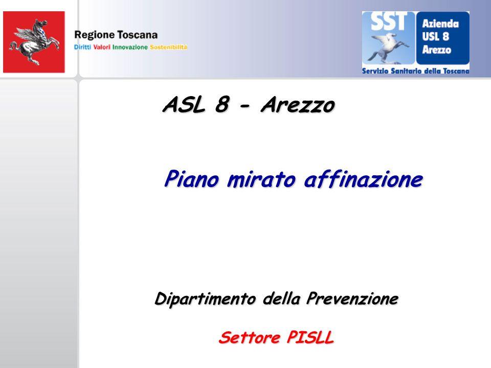 ASL 8 - Arezzo Dipartimento della Prevenzione Settore PISLL Piano mirato affinazione