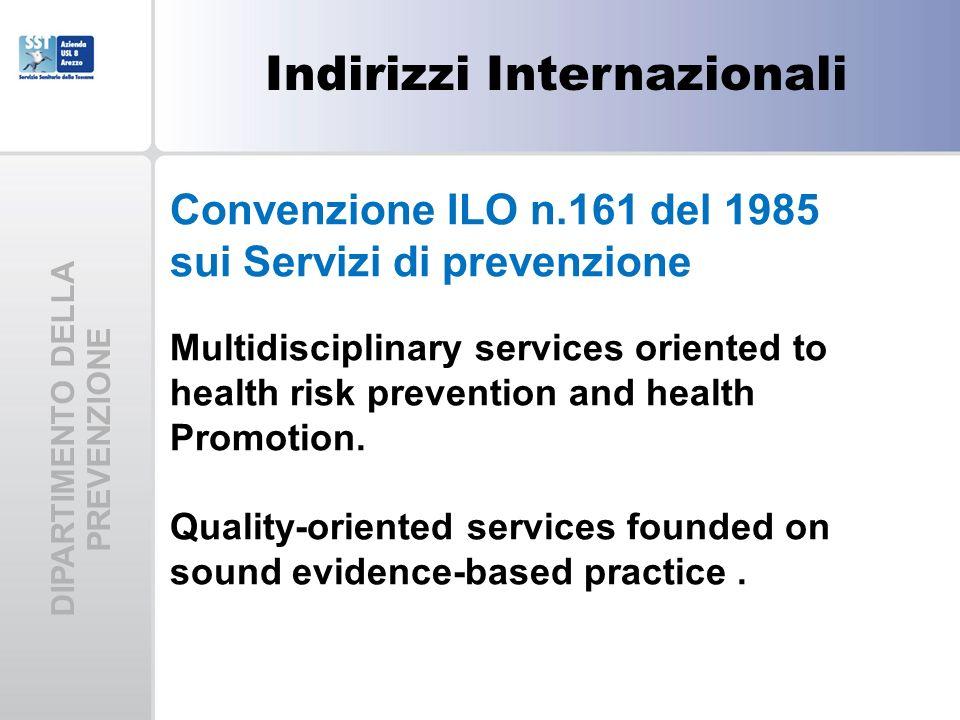 Indirizzi Internazionali Convenzione ILO n.161 del 1985 sui Servizi di prevenzione Multidisciplinary services oriented to health risk prevention and h