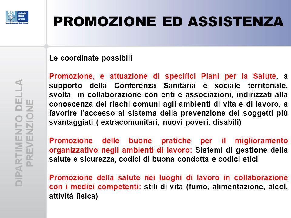 Le coordinate possibili Promozione, e attuazione di specifici Piani per la Salute, a supporto della Conferenza Sanitaria e sociale territoriale, svolt
