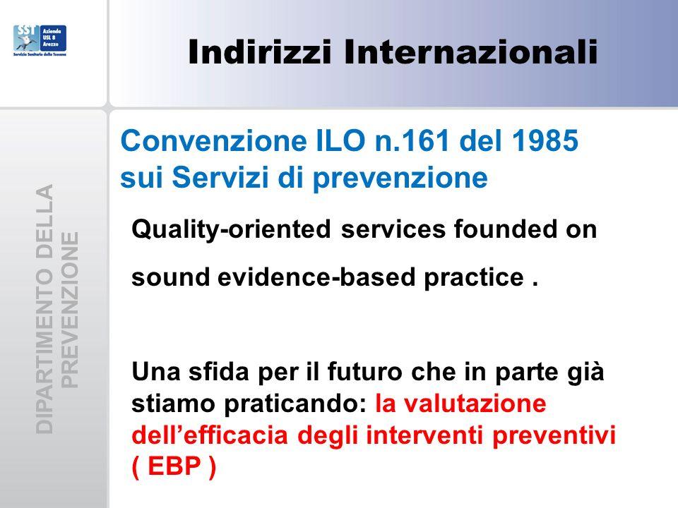 Indirizzi Internazionali Convenzione ILO n.161 del 1985 sui Servizi di prevenzione DIPARTIMENTO DELLA PREVENZIONE Quality-oriented services founded on