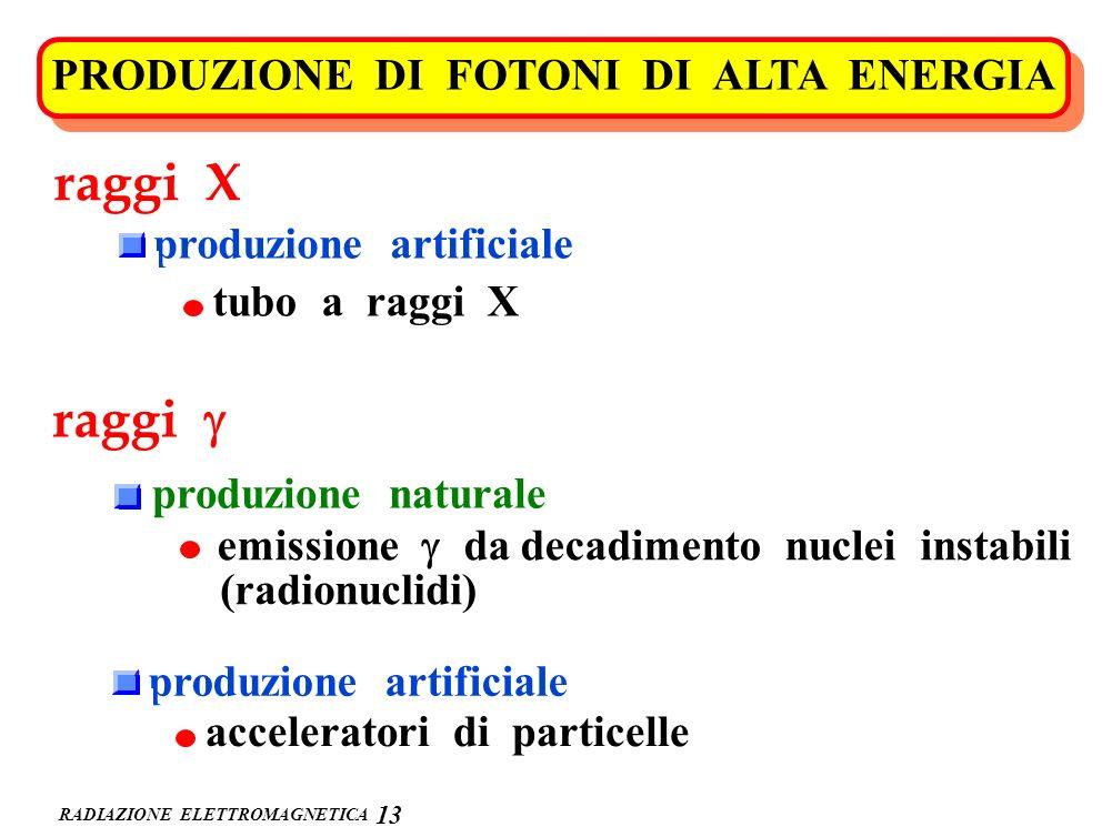 RADIAZIONE ELETTROMAGNETICA 1313 PRODUZIONE DI FOTONI DI ALTA ENERGIA raggi X raggi produzione artificiale tubo a raggi X produzione naturale emission
