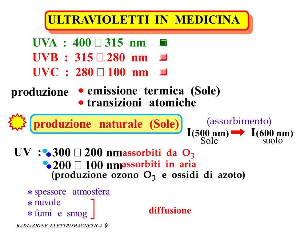 RADIAZIONE ELETTROMAGNETICA 1010 ULTRAVIOLETTI IN MEDICINA UVA : 400 315 nm UVB : 315 280 nm UVC : 280 100 nm produzione artificiale lampade U.V.