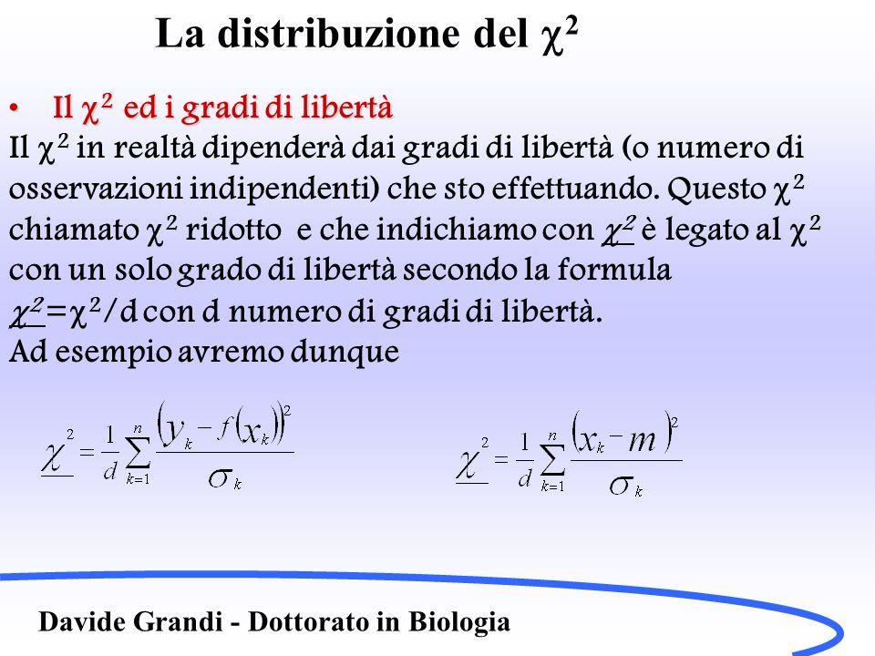 La distribuzione del 2 Davide Grandi - Dottorato in Biologia Il 2 ed i gradi di libertàIl 2 ed i gradi di libertà Il 2 in realtà dipenderà dai gradi d