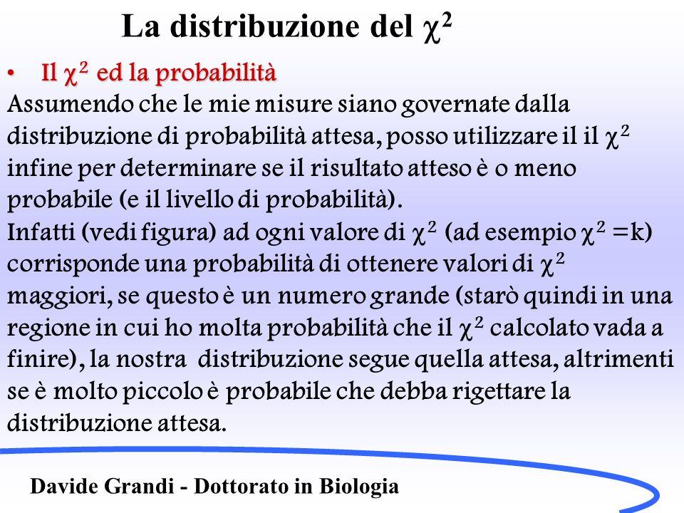 La distribuzione del 2 Davide Grandi - Dottorato in Biologia Il 2 ed la probabilitàIl 2 ed la probabilità Assumendo che le mie misure siano governate