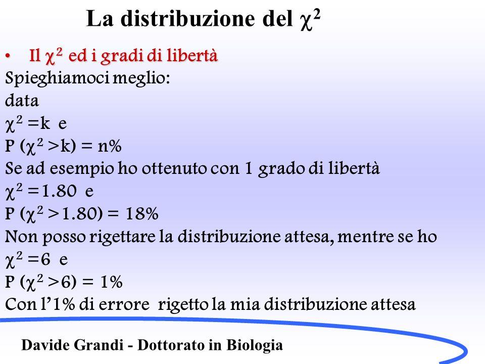 La distribuzione del 2 Davide Grandi - Dottorato in Biologia Il 2 ed i gradi di libertàIl 2 ed i gradi di libertà Spieghiamoci meglio: data 2 =k e P (