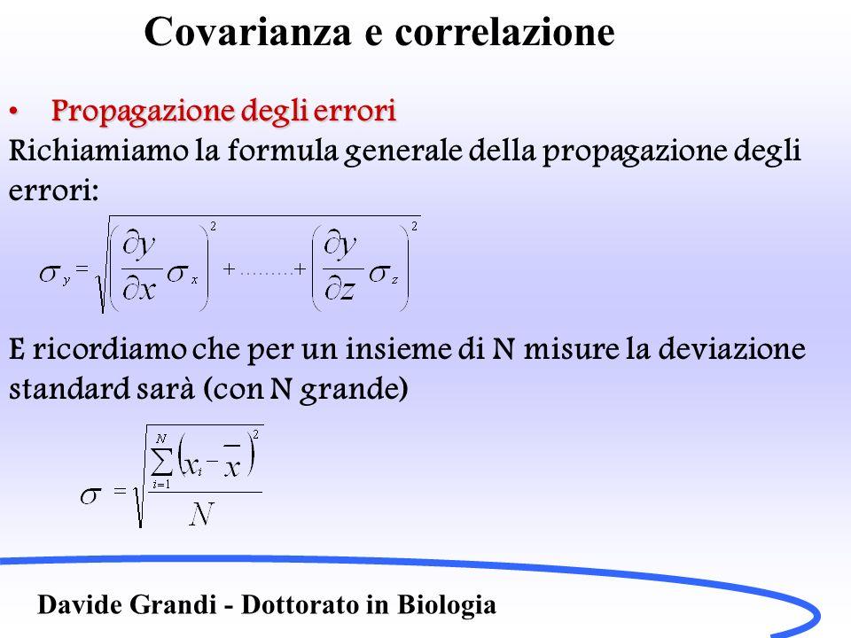 Covarianza e correlazione Davide Grandi - Dottorato in Biologia Propagazione degli erroriPropagazione degli errori Richiamiamo la formula generale del