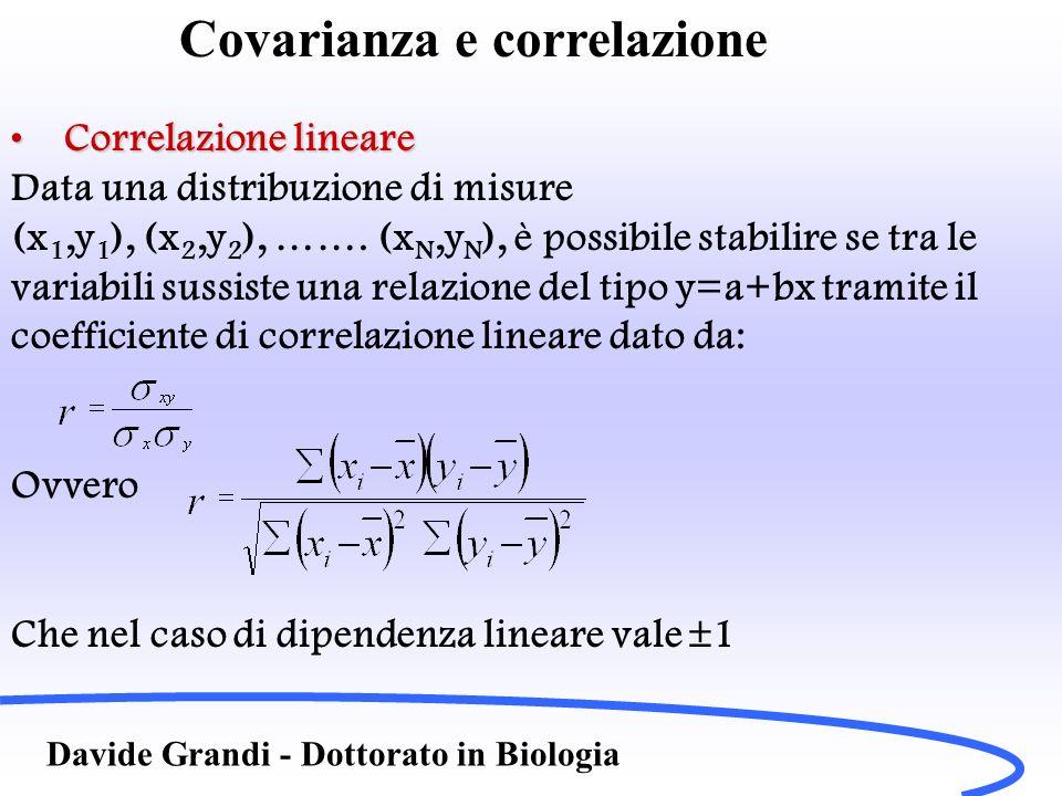 Covarianza e correlazione Davide Grandi - Dottorato in Biologia Correlazione lineareCorrelazione lineare Data una distribuzione di misure (x 1,y 1 ),