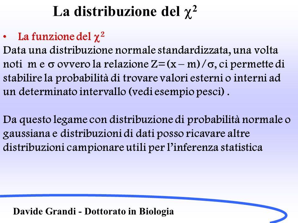 La distribuzione del 2 Davide Grandi - Dottorato in Biologia La funzione del 2La funzione del 2 Data una distribuzione normale standardizzata, una vol