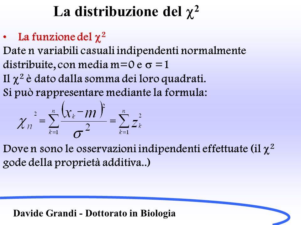 La distribuzione del 2 Davide Grandi - Dottorato in Biologia La funzione del 2La funzione del 2 Date n variabili casuali indipendenti normalmente dist