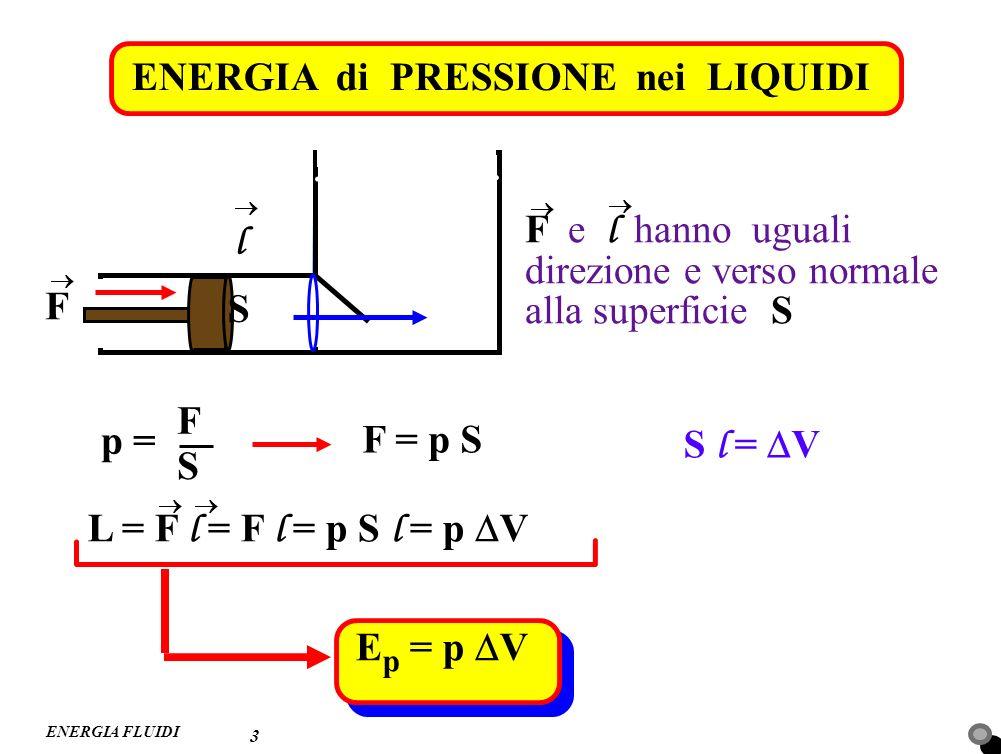 ENERGIA FLUIDI ENERGIA di PRESSIONE nei LIQUIDI 3 S l F F e l hanno uguali direzione e verso normale alla superficie S F = p S p = F S L = F l = F l =