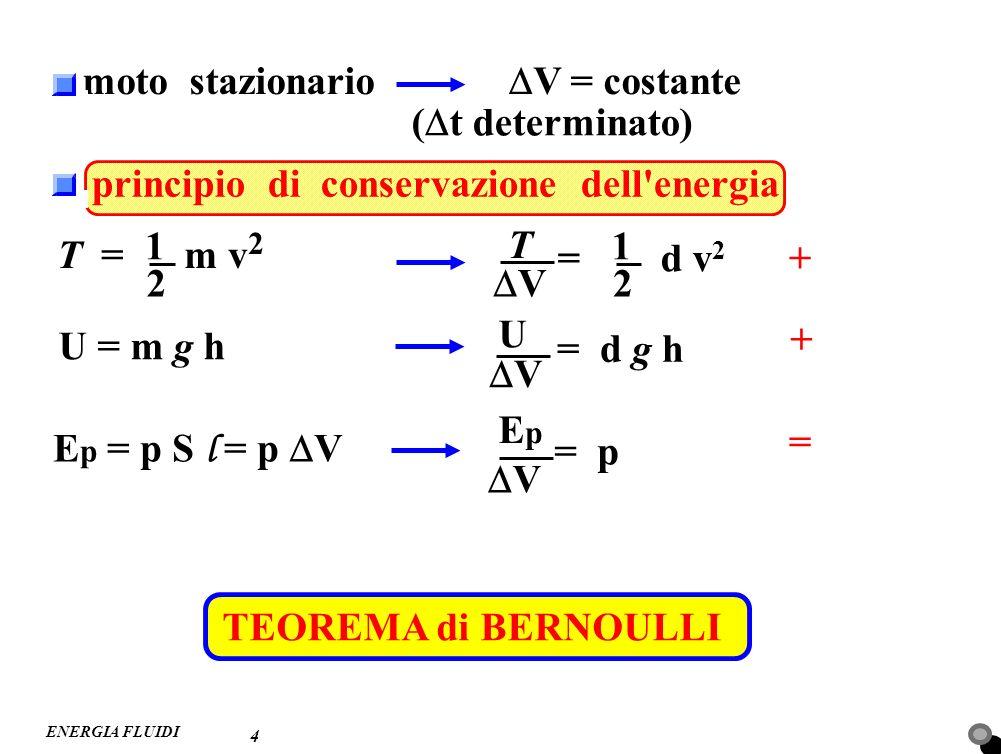 ENERGIA FLUIDI moto stazionario V = costante ( t determinato) 4 principio di conservazione dell'energia T = m v 2 T V = d v 2 1 2 1 2 U = m g h U V =