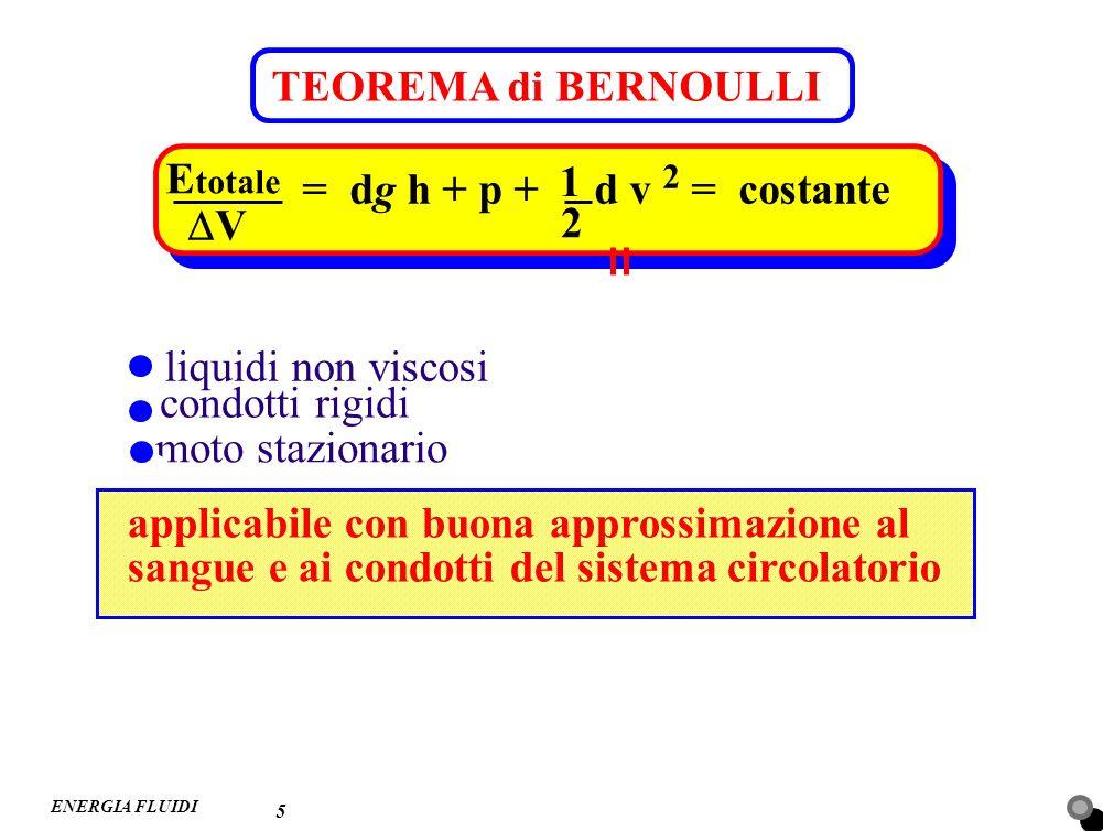 ENERGIA FLUIDI 7 p = costante h 1 = h 2 d v 1 2 + dg h 1 + p 1 = d v 2 2 + dg h 2 + p 2 + A applicazione 1 sistema circolatorio condotto uniforme orizzontale Q = costante S 1 v 1 = S 2 v 2 S 1 = S 2 { v 1 = v 2 v = costante h = costante BERNOULLI S1S1 S2S2 v1v1 v2v2 forze di attrito viscoso : dissipazione di energia (J cm –3 ) p 1 = p 2 + A p 2 < p 1 p 1 – p 2 = A p1p1 p2p2 } 1 2 1 2