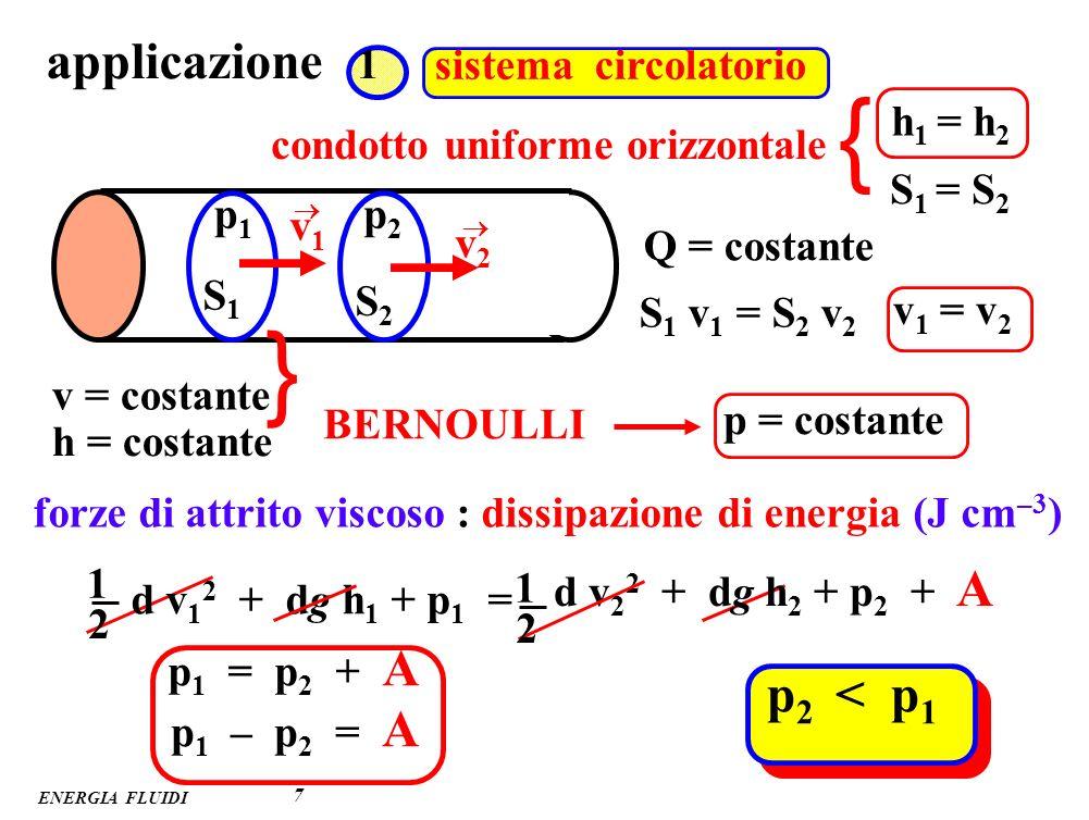 ENERGIA FLUIDI 7 p = costante h 1 = h 2 d v 1 2 + dg h 1 + p 1 = d v 2 2 + dg h 2 + p 2 + A applicazione 1 sistema circolatorio condotto uniforme oriz