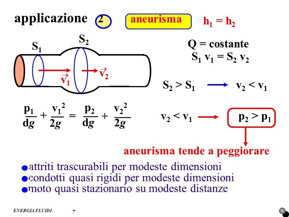 ENERGIA FLUIDI stenosi applicazione 3 8 h 1 = h 2 S2S2 S1S1 v1v1 v2v2 Q = costante S 1 v 1 = S 2 v 2 S 2 v 1 = p2p2 dgdg v22v22 + 2g2g v12v12 2g2g p1p1 dgdg + v 2 > v 1 p 2 < p 1 stenosi tende a peggiorare condotti quasi rigidi per modeste dimensioni attriti trascurabili per modeste dimensioni moto quasi stazionario su modeste distanze