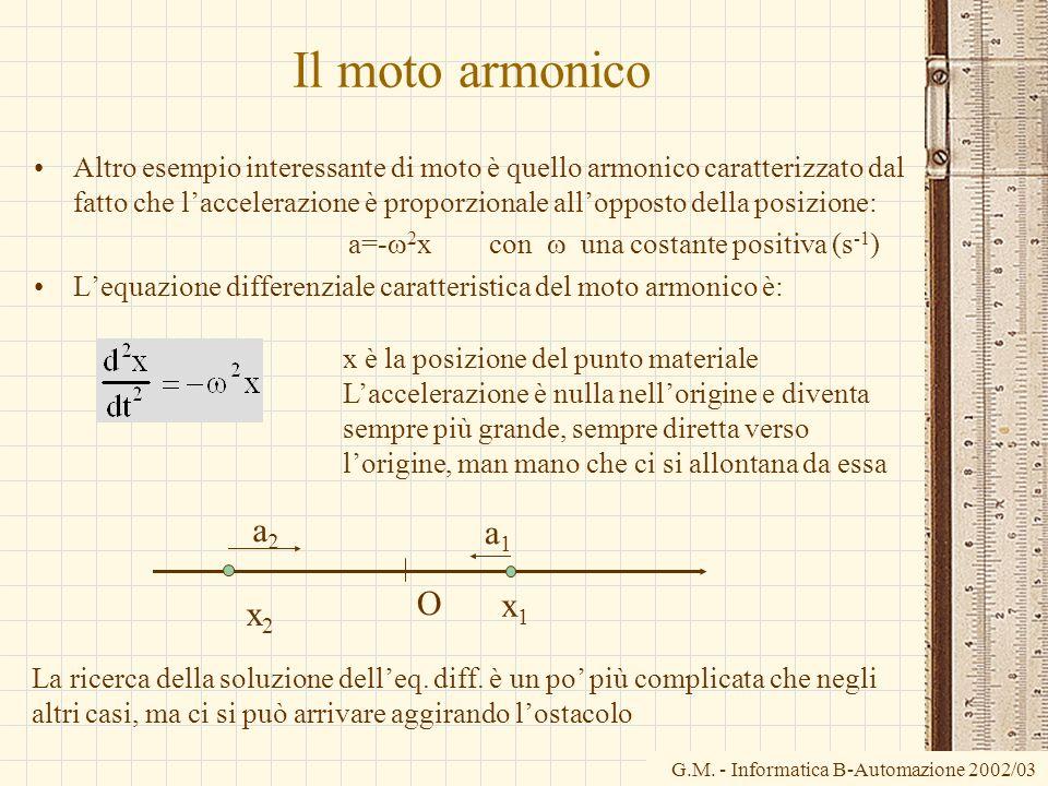 G.M. - Informatica B-Automazione 2002/03 Il moto armonico Altro esempio interessante di moto è quello armonico caratterizzato dal fatto che lacceleraz