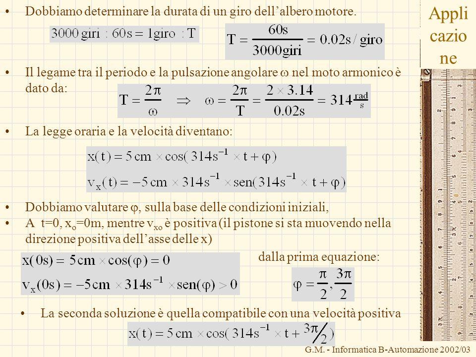 G.M. - Informatica B-Automazione 2002/03 Appli cazio ne Dobbiamo determinare la durata di un giro dellalbero motore. Il legame tra il periodo e la pul