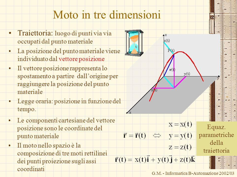 G.M. - Informatica B-Automazione 2002/03 Moto in tre dimensioni Traiettoria: luogo di punti via via occupati dal punto materiale La posizione del punt