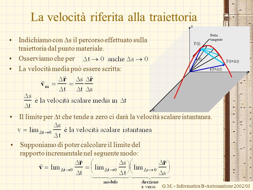 G.M. - Informatica B-Automazione 2002/03 La velocità riferita alla traiettoria Indichiamo con s il percorso effettuato sulla traiettoria dal punto mat