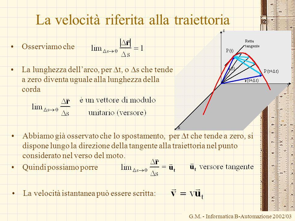 G.M. - Informatica B-Automazione 2002/03 La velocità riferita alla traiettoria Osserviamo che Abbiamo già osservato che lo spostamento, per t che tend