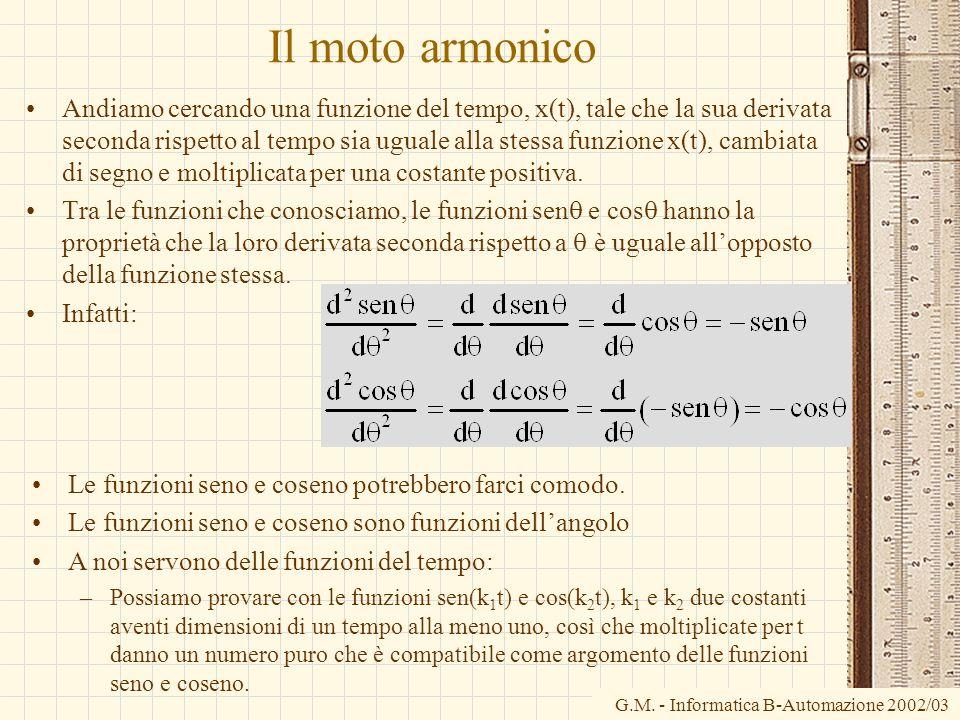 G.M. - Informatica B-Automazione 2002/03 Il moto armonico Andiamo cercando una funzione del tempo, x(t), tale che la sua derivata seconda rispetto al