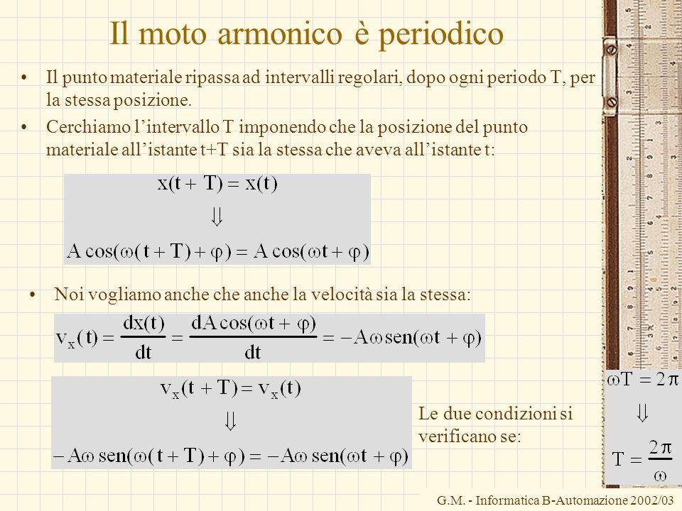 G.M. - Informatica B-Automazione 2002/03 Il moto armonico è periodico Il punto materiale ripassa ad intervalli regolari, dopo ogni periodo T, per la s