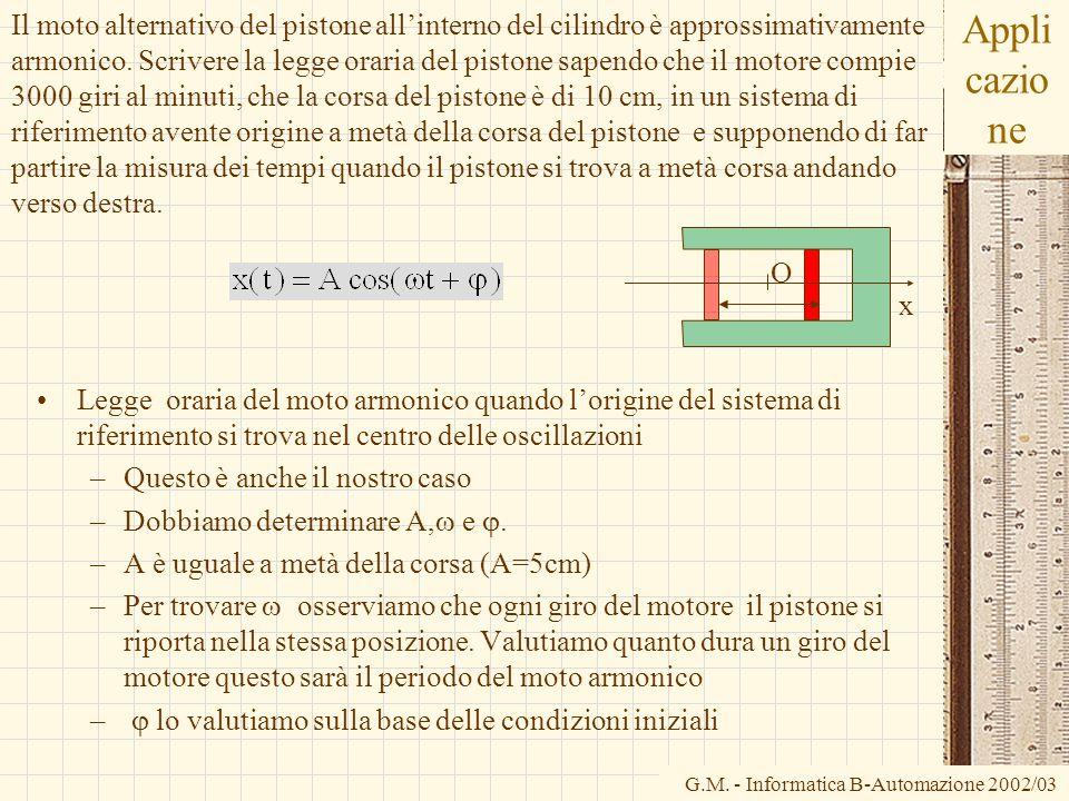 G.M. - Informatica B-Automazione 2002/03 Appli cazio ne Il moto alternativo del pistone allinterno del cilindro è approssimativamente armonico. Scrive