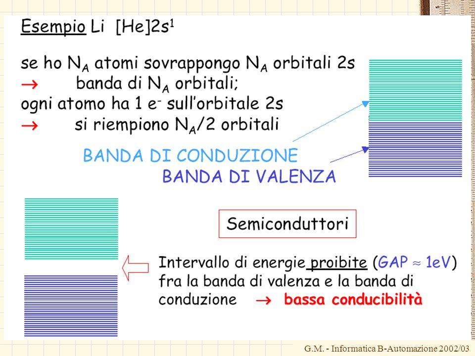 G.M. - Informatica B-Automazione 2002/03 Conduttori e semiconduttori