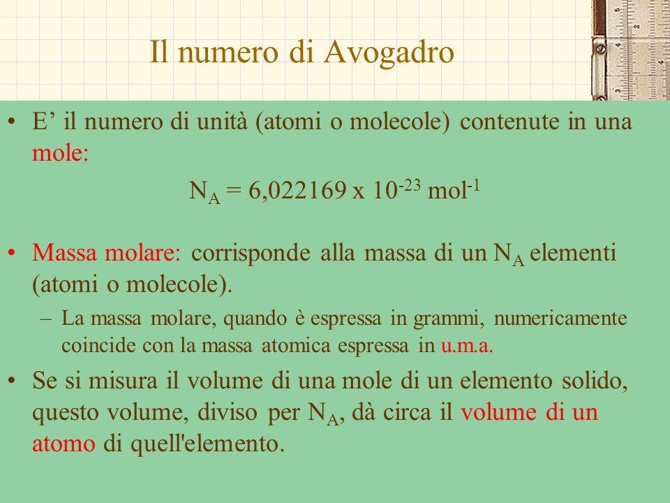G.M. - Informatica B-Automazione 2002/03 Il numero di Avogadro E il numero di unità (atomi o molecole) contenute in una mole: N A = 6,022169 x 10 -23