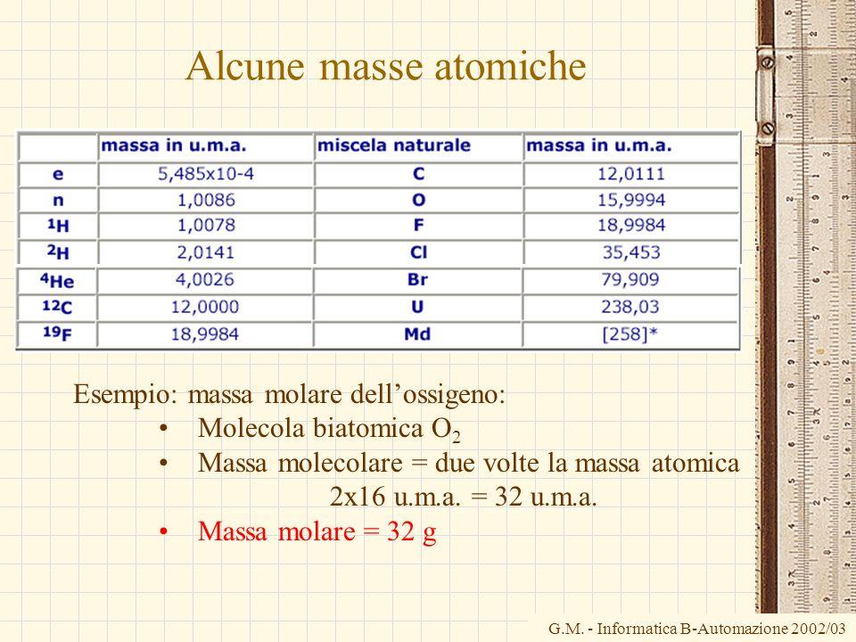 G.M. - Informatica B-Automazione 2002/03 Alcune masse atomiche Esempio: massa molare dellossigeno: Molecola biatomica O 2 Massa molecolare = due volte