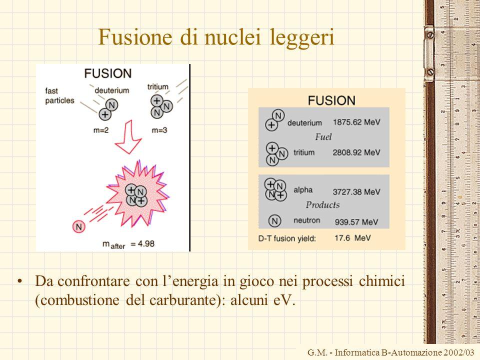 G.M. - Informatica B-Automazione 2002/03 Fusione di nuclei leggeri Da confrontare con lenergia in gioco nei processi chimici (combustione del carburan