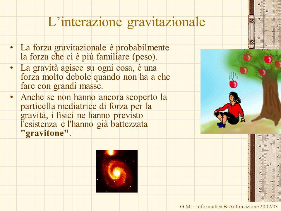G.M. - Informatica B-Automazione 2002/03 Linterazione gravitazionale La forza gravitazionale è probabilmente la forza che ci è più familiare (peso). L