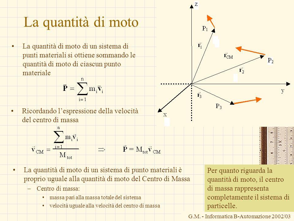 G.M. - Informatica B-Automazione 2002/03 La quantità di moto La quantità di moto di un sistema di punti materiali si ottiene sommando le quantità di m