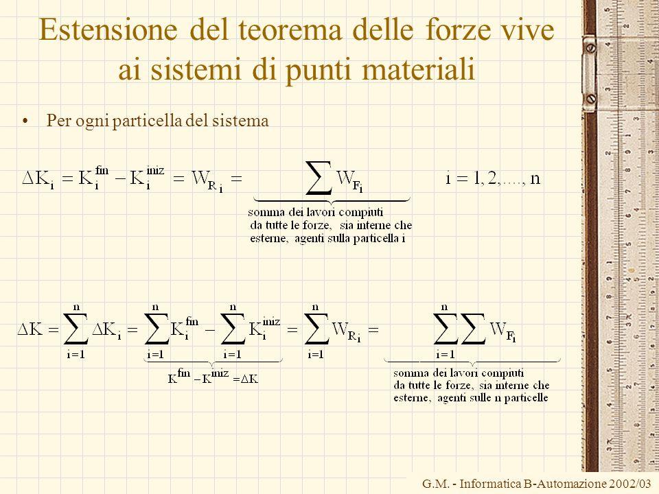 G.M. - Informatica B-Automazione 2002/03 Estensione del teorema delle forze vive ai sistemi di punti materiali Per ogni particella del sistema