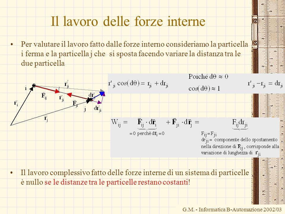 G.M. - Informatica B-Automazione 2002/03 Il lavoro delle forze interne Il lavoro complessivo fatto delle forze interne di un sistema di particelle è n