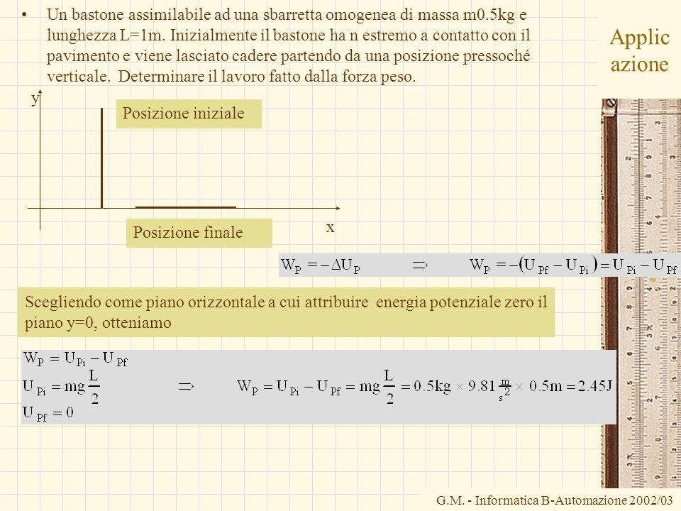 G.M. - Informatica B-Automazione 2002/03 Applic azione Un bastone assimilabile ad una sbarretta omogenea di massa m0.5kg e lunghezza L=1m. Inizialment