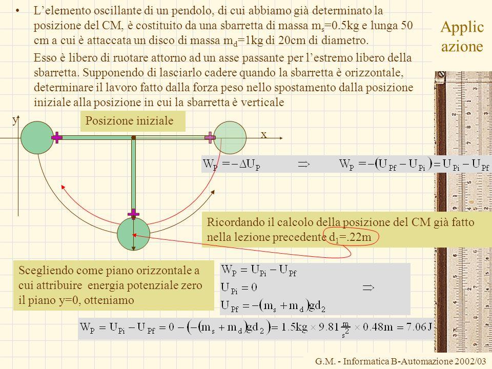 G.M. - Informatica B-Automazione 2002/03 Ricordando il calcolo della posizione del CM già fatto nella lezione precedente d 1 =.22m x Applic azione Lel