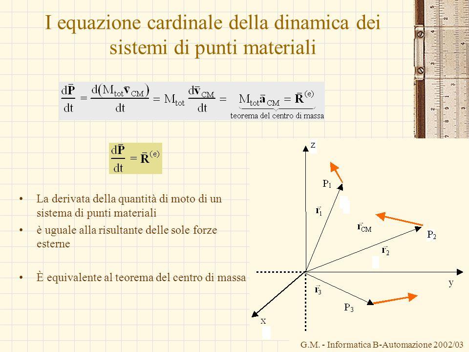 G.M. - Informatica B-Automazione 2002/03 I equazione cardinale della dinamica dei sistemi di punti materiali La derivata della quantità di moto di un