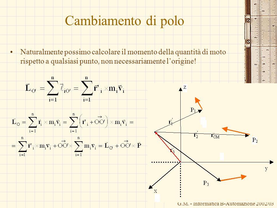 G.M. - Informatica B-Automazione 2002/03 Cambiamento di polo Naturalmente possimo calcolare il momento della quantità di moto rispetto a qualsiasi pun