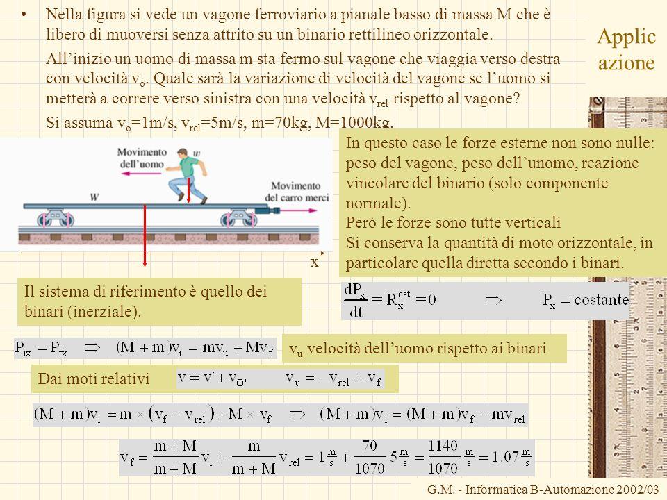 G.M. - Informatica B-Automazione 2002/03 Dai moti relativi Applic azione Nella figura si vede un vagone ferroviario a pianale basso di massa M che è l