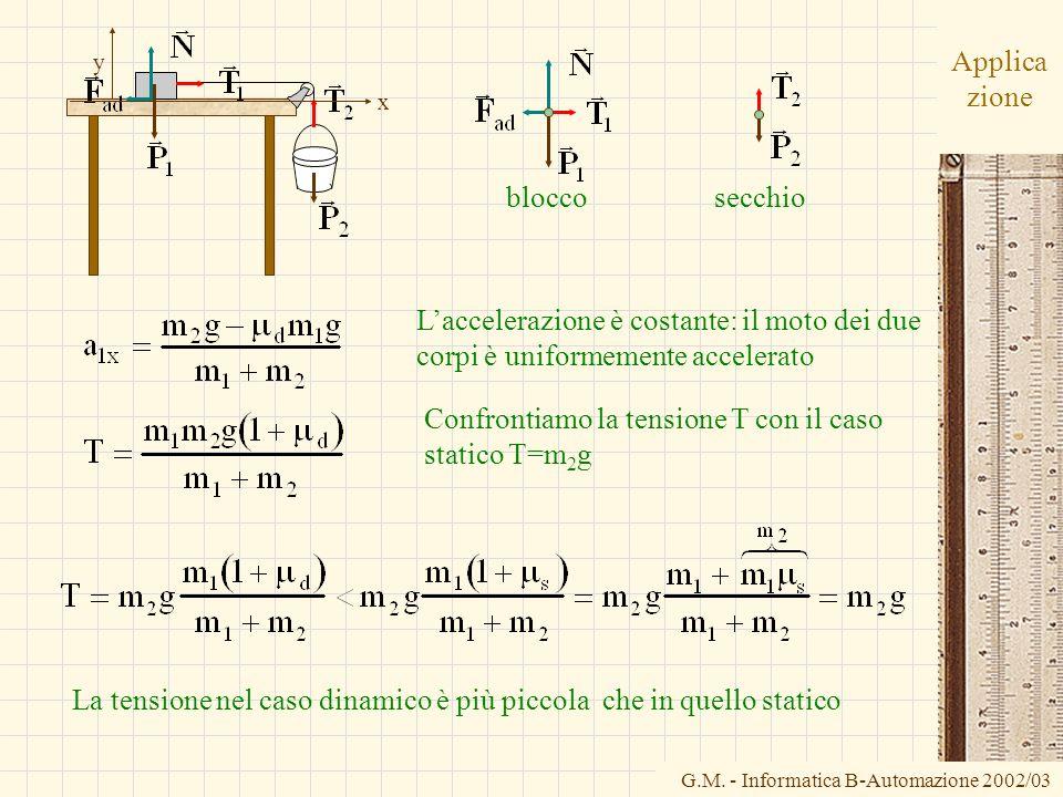 G.M. - Informatica B-Automazione 2002/03 Applica zione bloccosecchio x y Laccelerazione è costante: il moto dei due corpi è uniformemente accelerato C