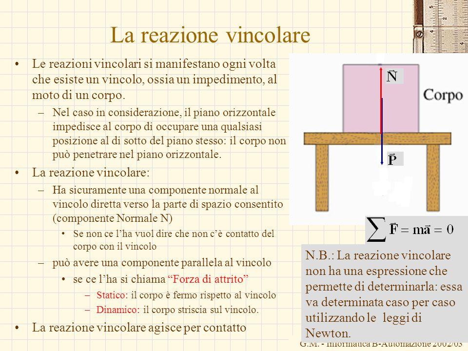 G.M. - Informatica B-Automazione 2002/03 La reazione vincolare Le reazioni vincolari si manifestano ogni volta che esiste un vincolo, ossia un impedim