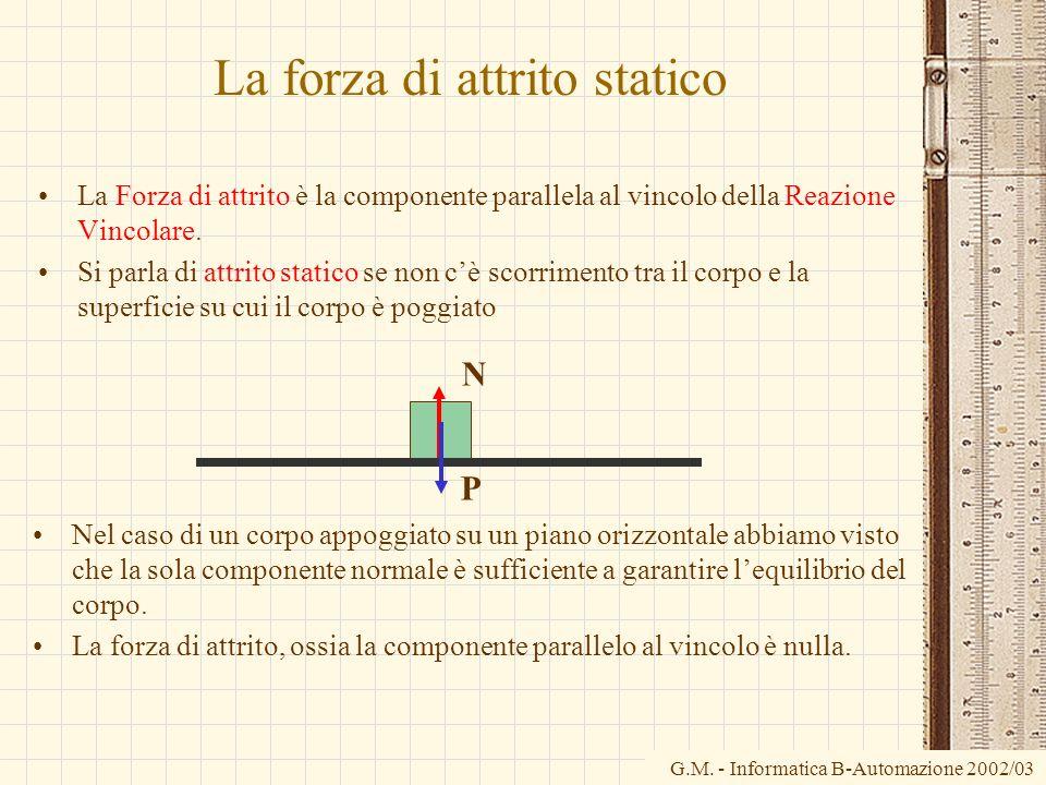 G.M. - Informatica B-Automazione 2002/03 La forza di attrito statico La Forza di attrito è la componente parallela al vincolo della Reazione Vincolare