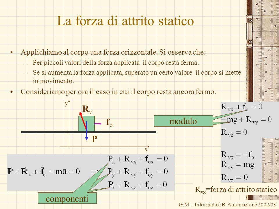 G.M. - Informatica B-Automazione 2002/03 La forza di attrito statico Applichiamo al corpo una forza orizzontale. Si osserva che: –Per piccoli valori d
