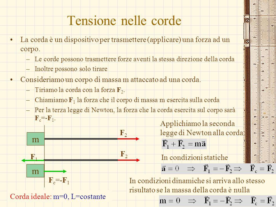 G.M. - Informatica B-Automazione 2002/03 Tensione nelle corde La corda è un dispositivo per trasmettere (applicare) una forza ad un corpo. –Le corde p