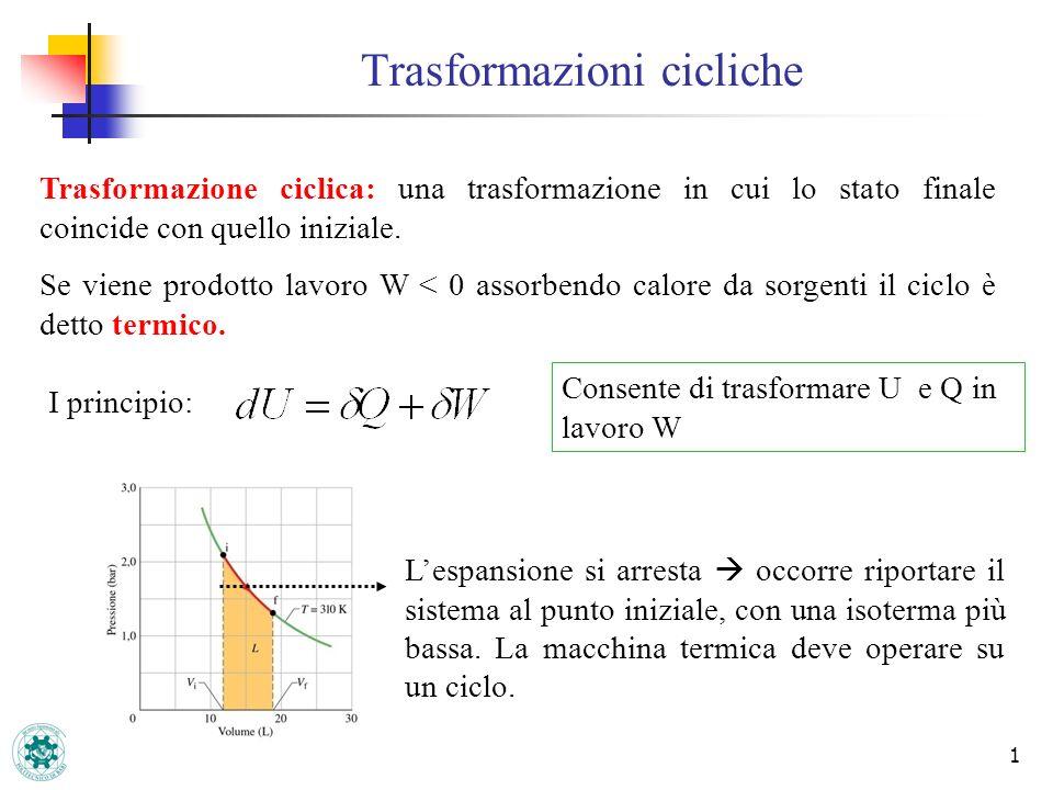 1 Trasformazioni cicliche Trasformazione ciclica: una trasformazione in cui lo stato finale coincide con quello iniziale. Se viene prodotto lavoro W <