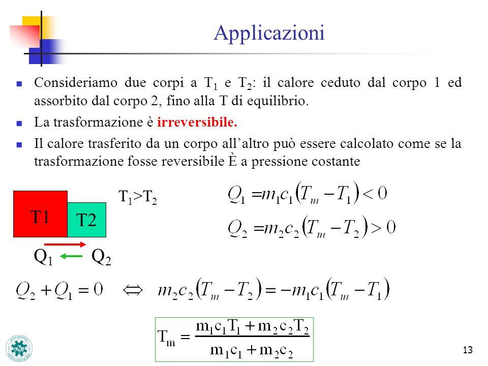13 Applicazioni Consideriamo due corpi a T 1 e T 2 : il calore ceduto dal corpo 1 ed assorbito dal corpo 2, fino alla T di equilibrio. La trasformazio