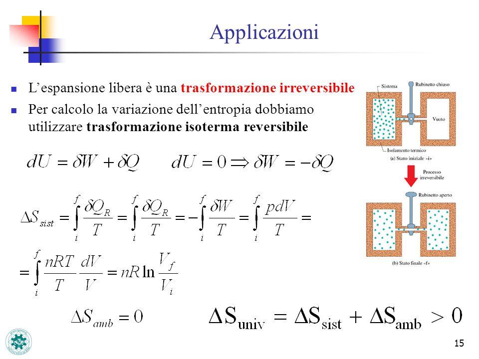 15 Applicazioni Lespansione libera è una trasformazione irreversibile Per calcolo la variazione dellentropia dobbiamo utilizzare trasformazione isoter