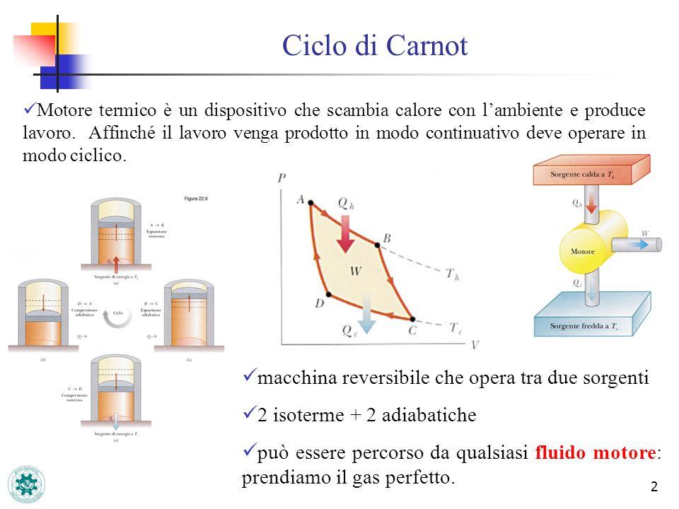2 Ciclo di Carnot macchina reversibile che opera tra due sorgenti 2 isoterme + 2 adiabatiche può essere percorso da qualsiasi fluido motore: prendiamo