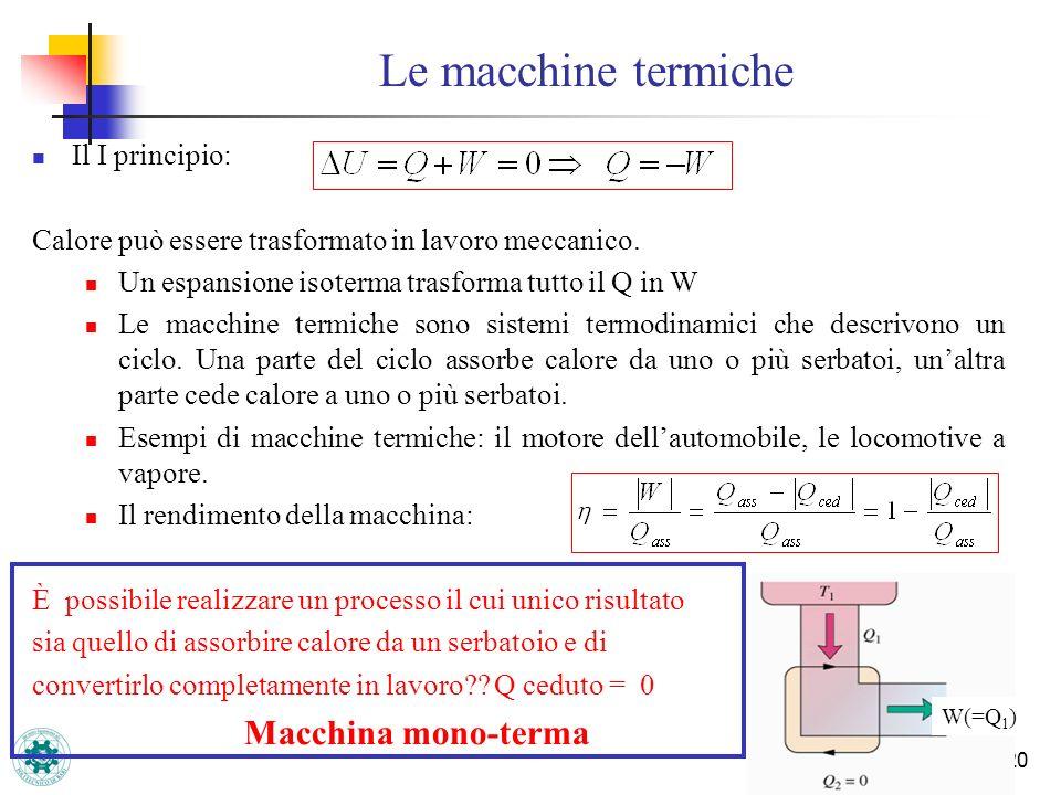 20 Il I principio: Calore può essere trasformato in lavoro meccanico. Un espansione isoterma trasforma tutto il Q in W Le macchine termiche sono siste