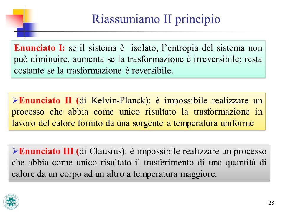 Riassumiamo II principio 23 Enunciato III (di Clausius): è impossibile realizzare un processo che abbia come unico risultato il trasferimento di una q